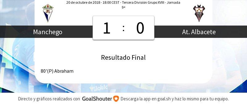 CD Manchego - Atlético Albacete