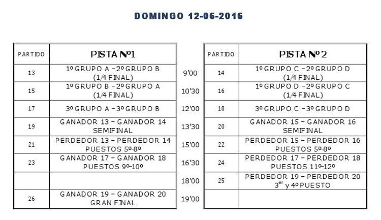 Calendario domingo del Torneo Internacional de Minibasket Marca Villa de La Roda