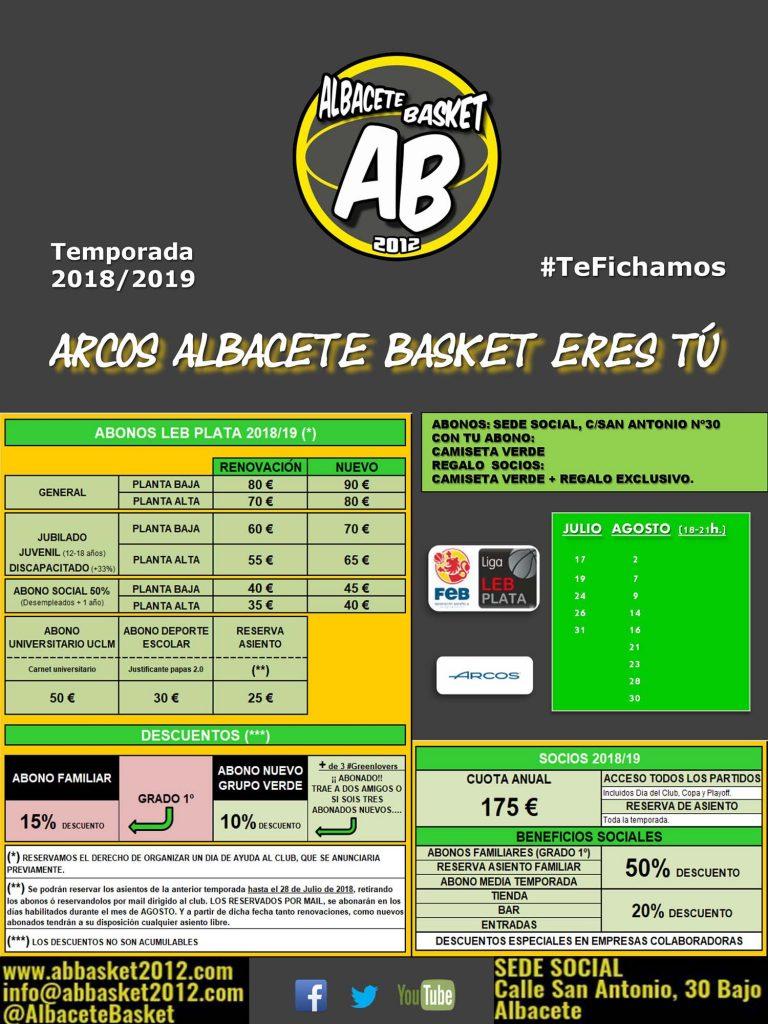 Cartel abonos Albacete Basket