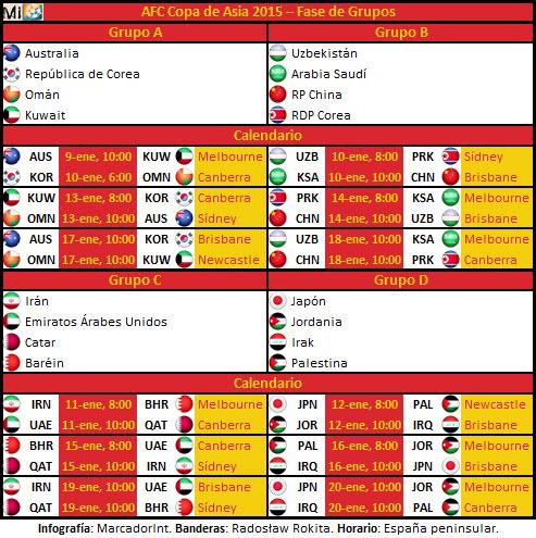 Copa Asia 2015 (Foto: www.marcadorint.com)