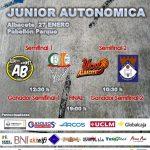 Copa Junior Autonómica Masculina