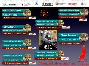 Cuadro Copa del Rey de Baloncesto en Silla de Ruedas 2018