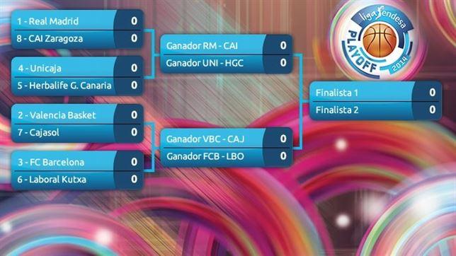 Cuadro play off ACB 2014