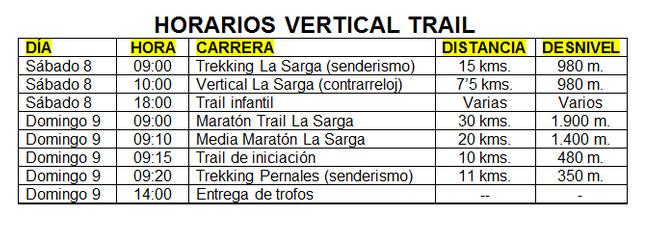 Horarios IV Vertical Trail a La Sarga