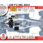 Monoplaza de Fórmula Uno