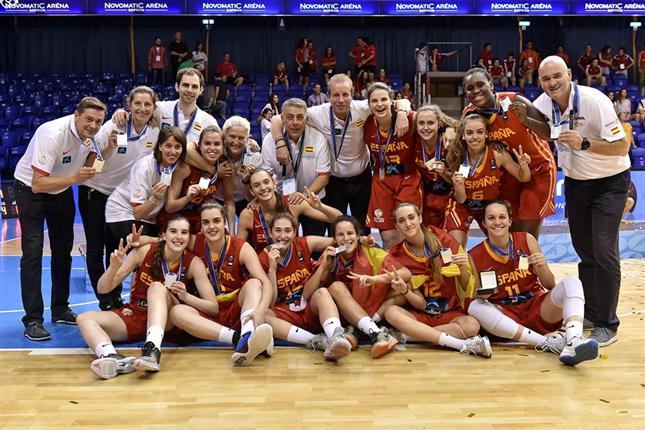 Selección Española Sub 18
