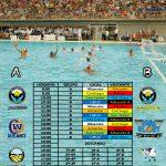 VII Torneo de Waterpolo Ciudad de Albacete