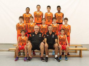 Valencia Basket de minibasket masculino