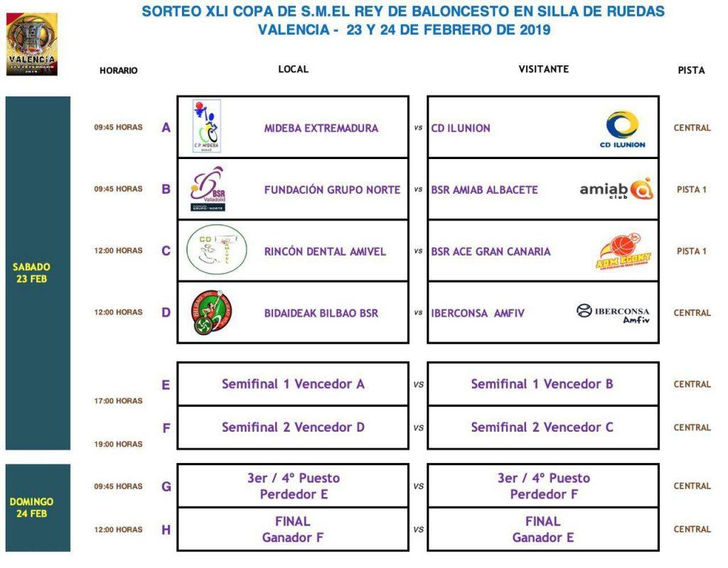 Cuadro Copa del Rey 2019